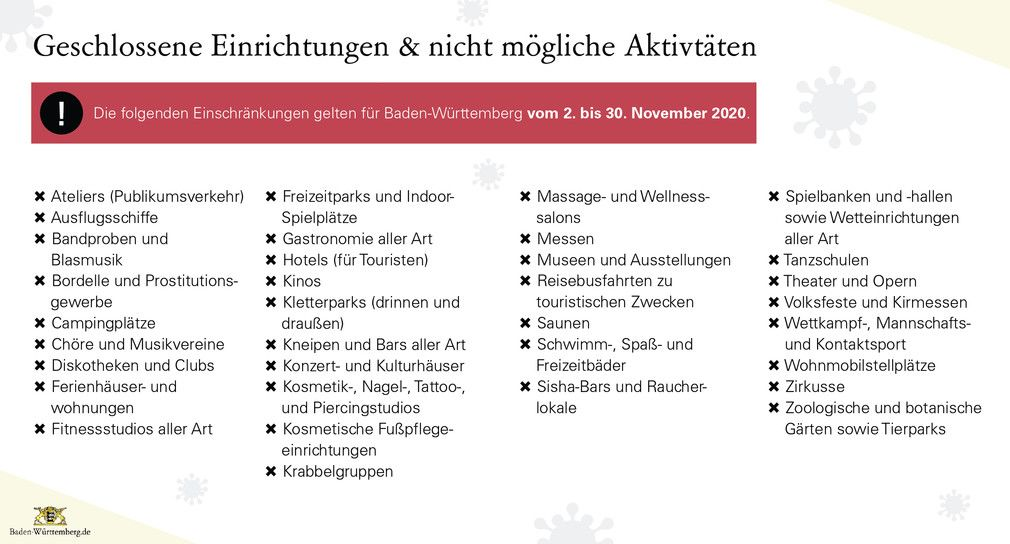 Baden Württemberg Verordnung Corona